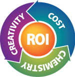 The 3 C's of Selecting an Advertising Agency or Marketing Firm: Creativity, Chemistry & Cost